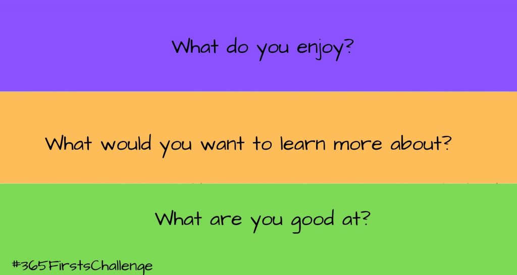 Questions to ask yourself to find a volunteering position